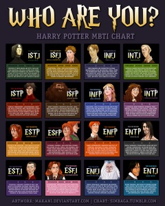 Harry Potter Myers Briggs